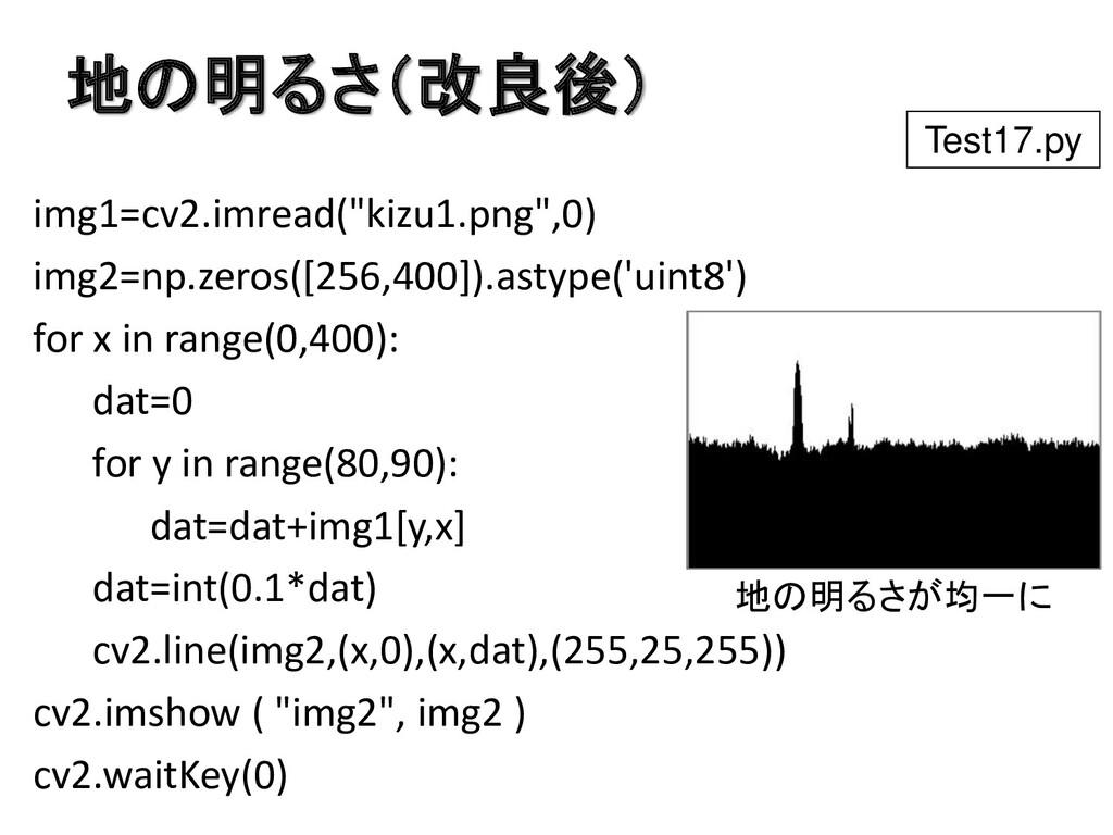 """地の明るさ(改良後) img1=cv2.imread(""""kizu1.png"""",0) img2=..."""