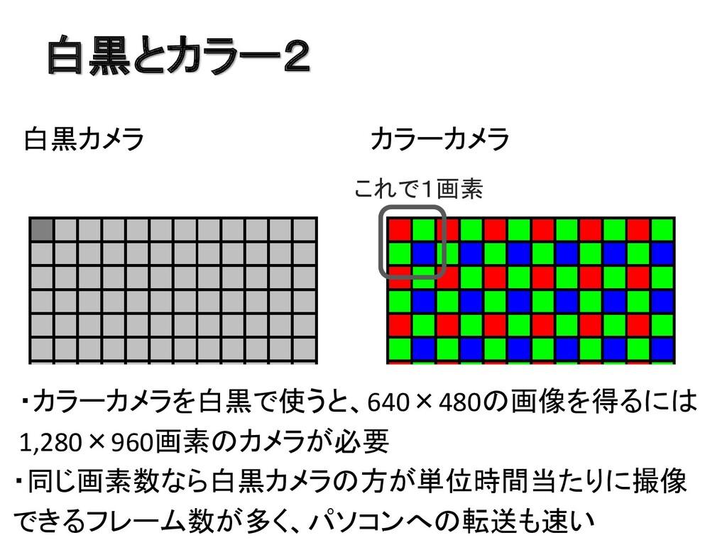 白黒とカラー2 白黒カメラ カラーカメラ これで1画素 ・カラーカメラを白黒で使うと、640×...