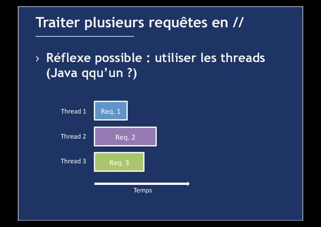 › Réflexe possible : utiliser les threads (Jav...