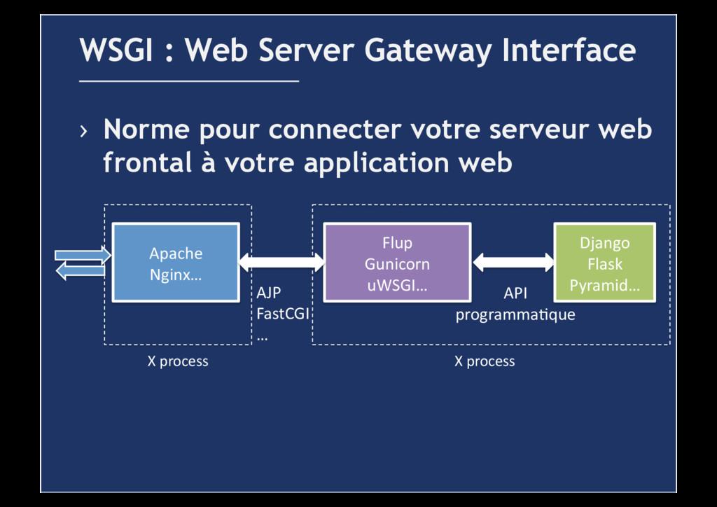 › Norme pour connecter votre serveur web front...