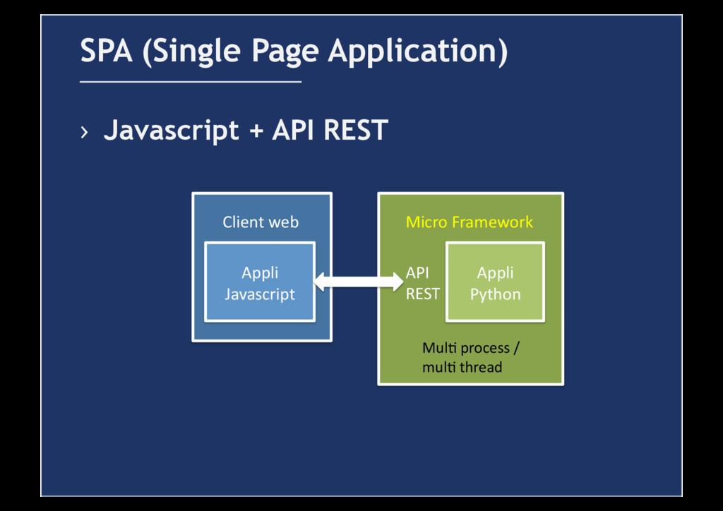 › Javascript + API REST SPA (Single Page Appli...