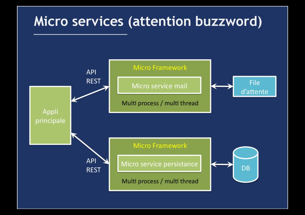 Micro services (attention buzzword) Micro se...
