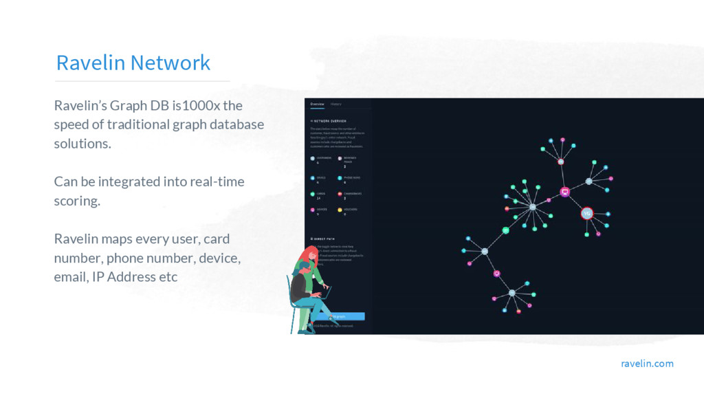 ravelin.com Ravelin's Graph DB is1000x the spee...