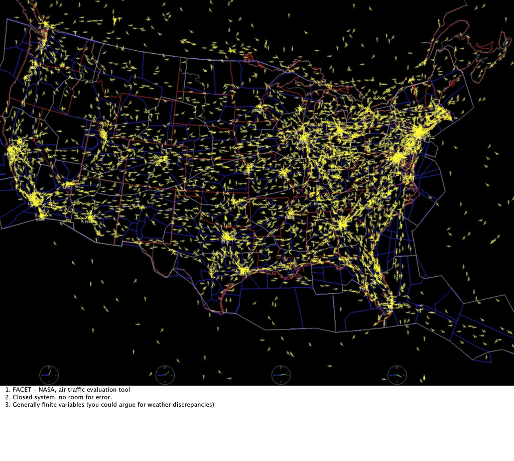1. FACET - NASA, air traffic evaluation tool 2....