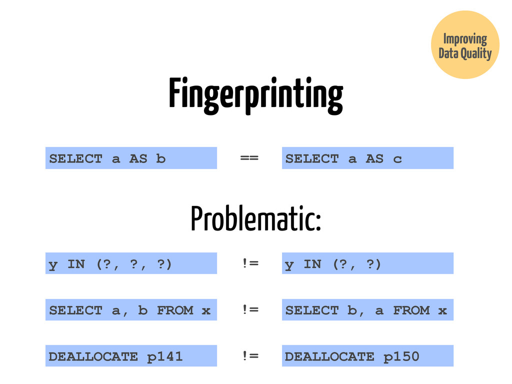 Fingerprinting SELECT a, b FROM x SELECT b, a F...