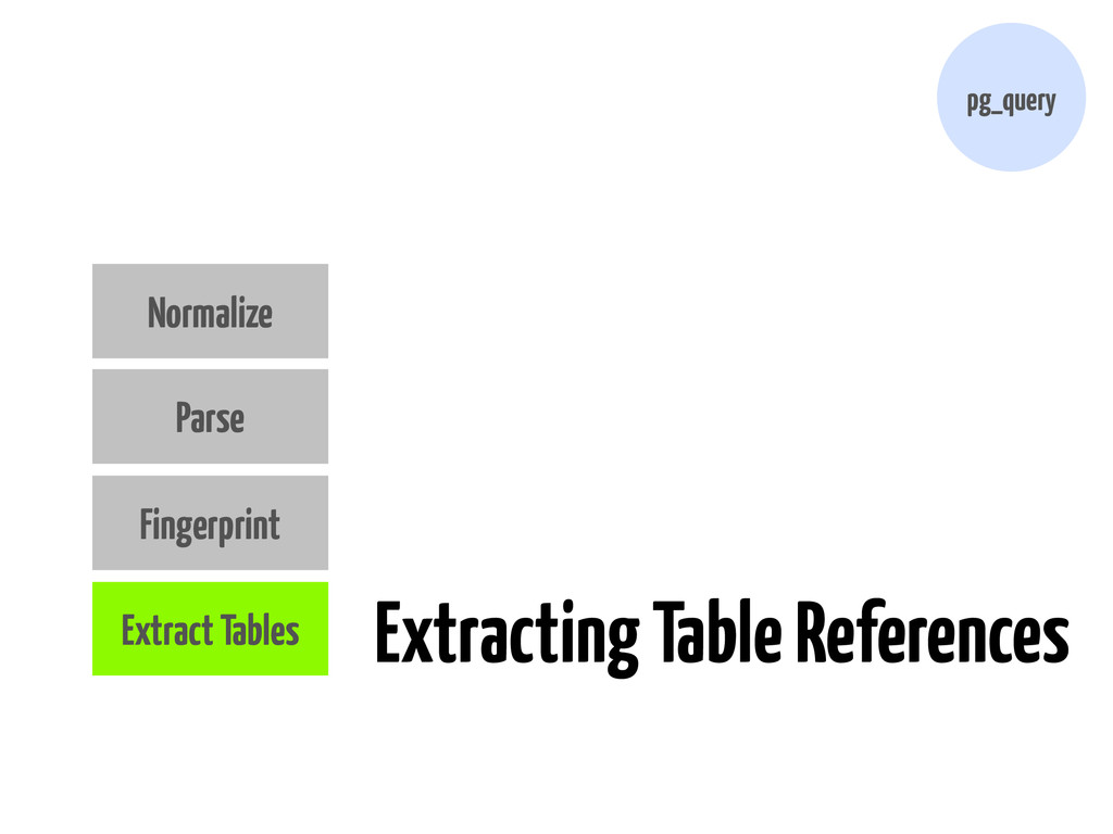 pg_query Extracting Table References Parse Fing...