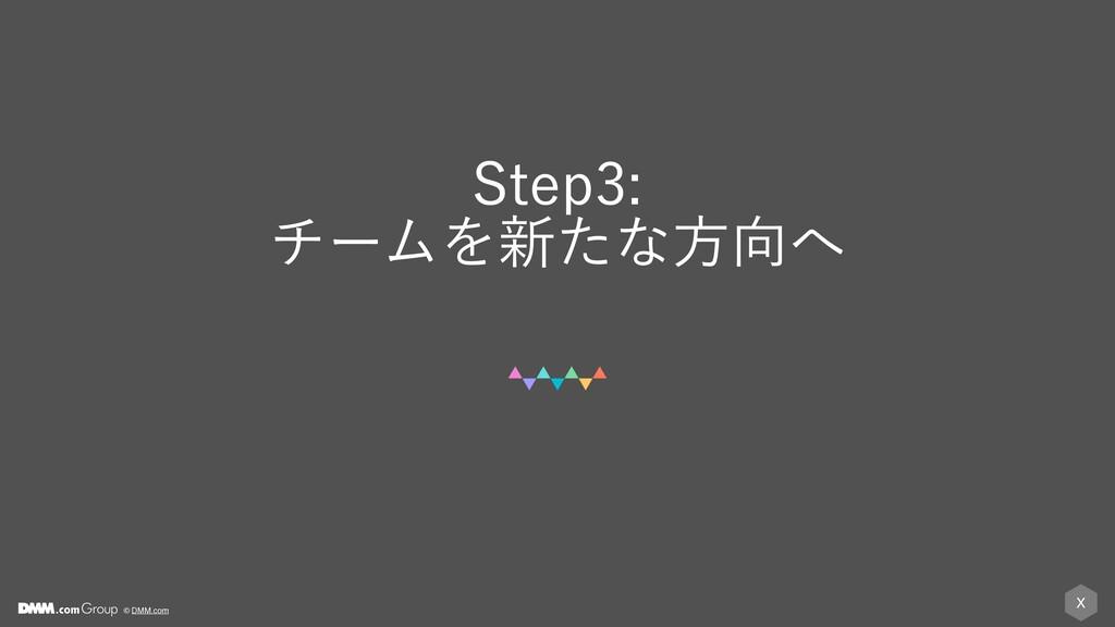 X © DMM.com 4UFQ νʔϜΛ৽ͨͳํ