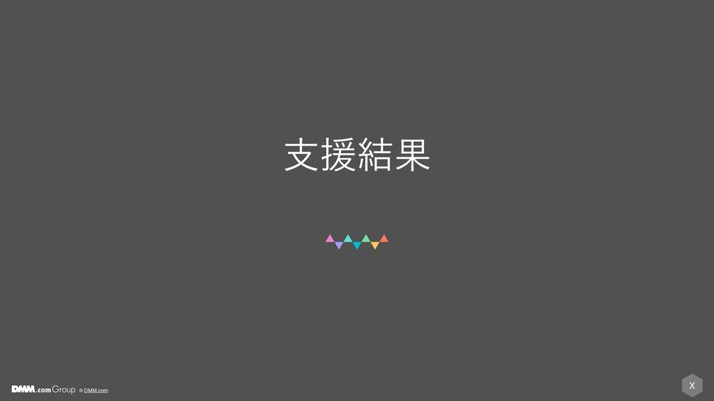 X © DMM.com ࢧԉ݁Ռ