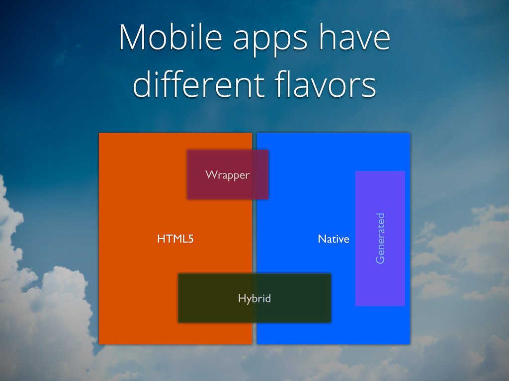 Mobile apps have different flavors HTML5 Native W...