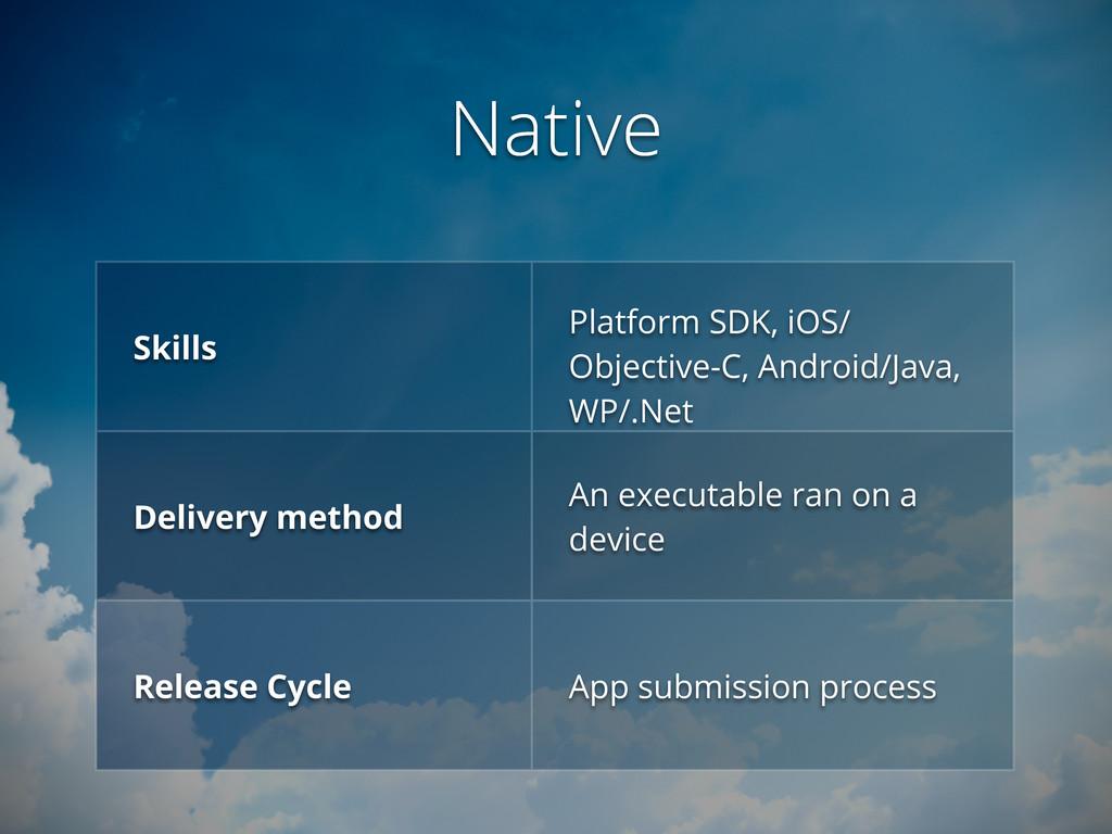 Native Skills Platform SDK, iOS/ Objective-C, A...