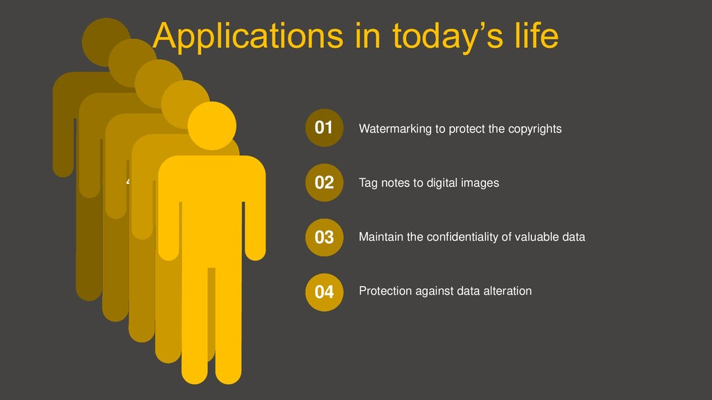 Applications in today's life -40 Watermarking t...