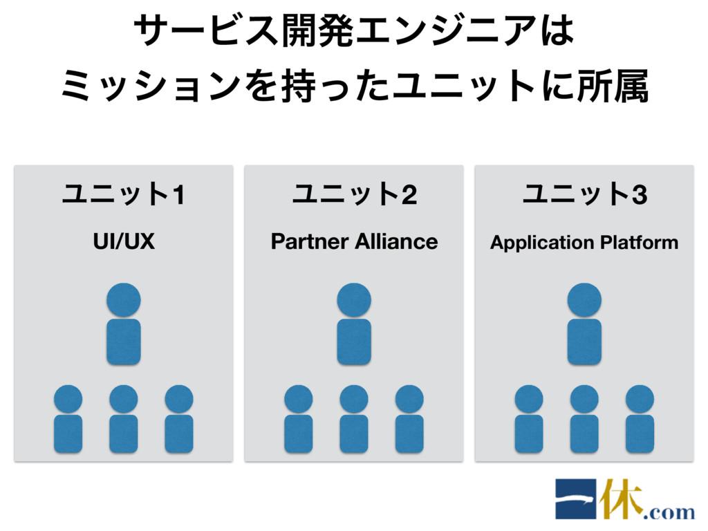 Ϣχοτ1 UI/UX Ϣχοτ2 Partner Alliance Ϣχοτ3 Applic...