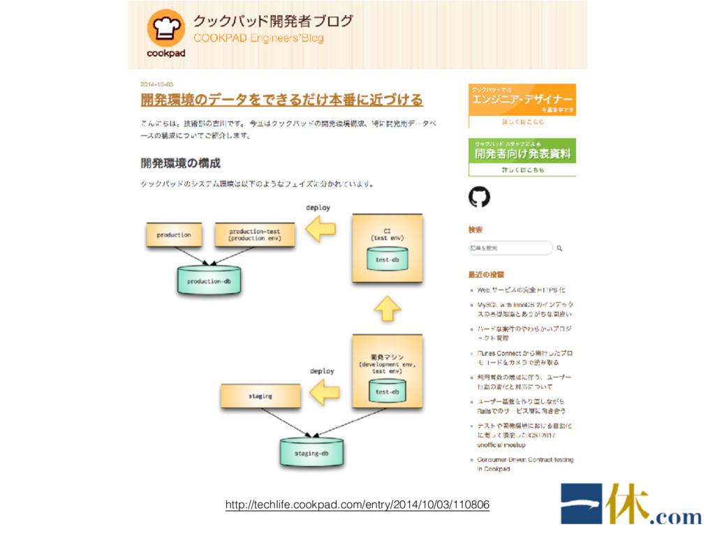 http://techlife.cookpad.com/entry/2014/10/03/11...