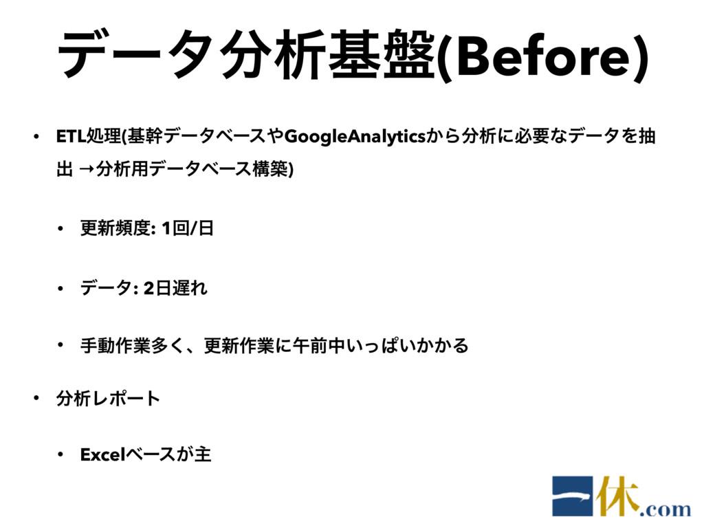 σʔλੳج൫(Before) • ETLॲཧ(جװσʔλϕʔεGoogleAnalytic...