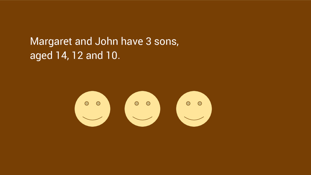 Margaret and John have 3 sons, aged 14, 12 and ...