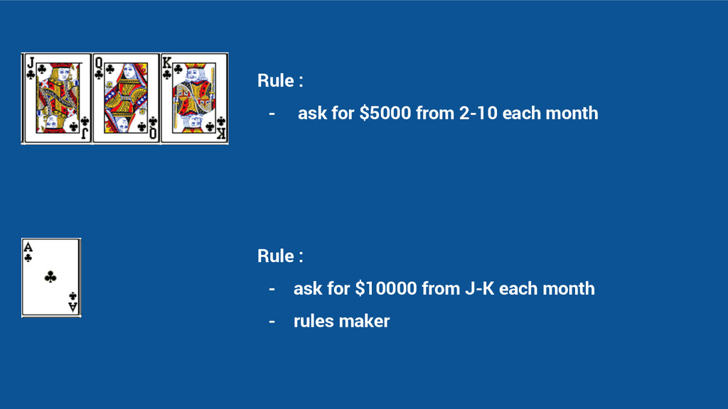 Rule : - ask for $5000 from 2-10 each month Rul...
