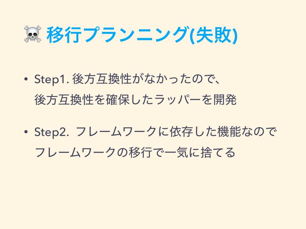 ☠ Ҡߦϓϥϯχϯά(ࣦഊ) • Step1. ޙํޓੑ͕ͳ͔ͬͨͷͰɺ ޙํޓੑΛ֬อ...