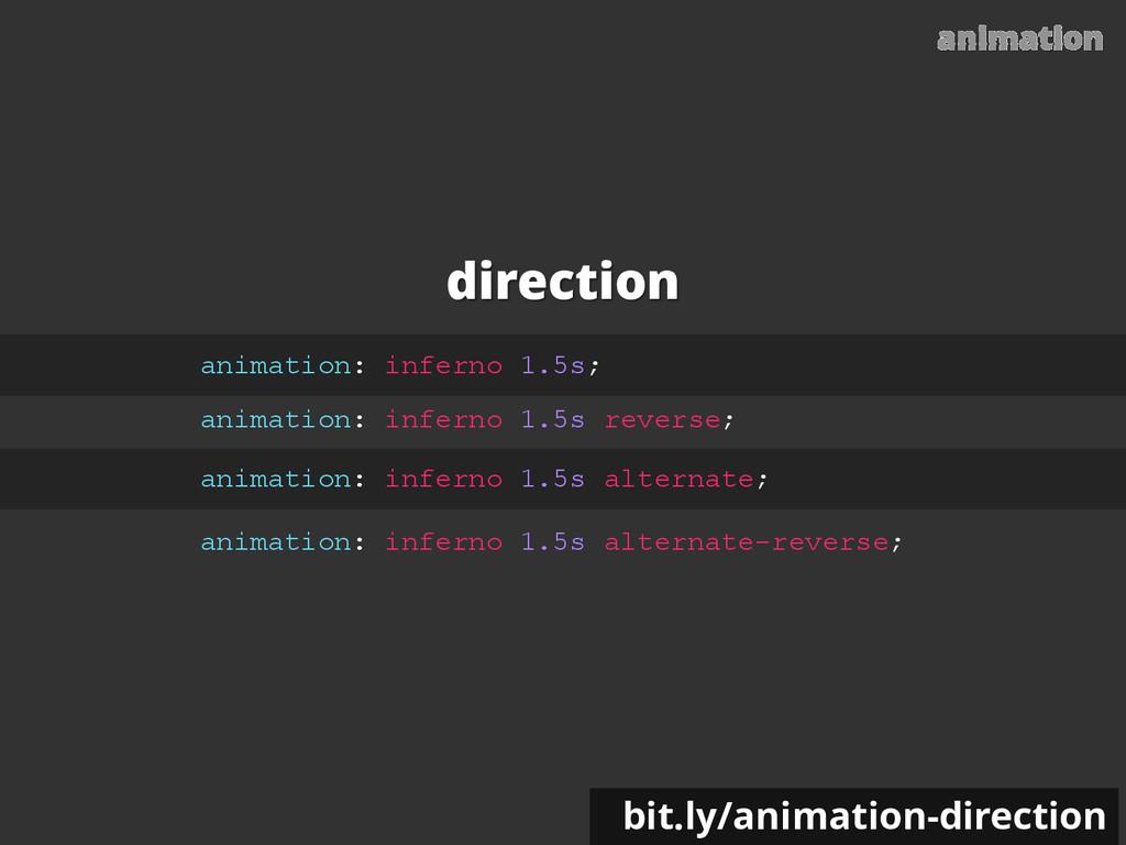 animation bit.ly/animation-direction direction ...