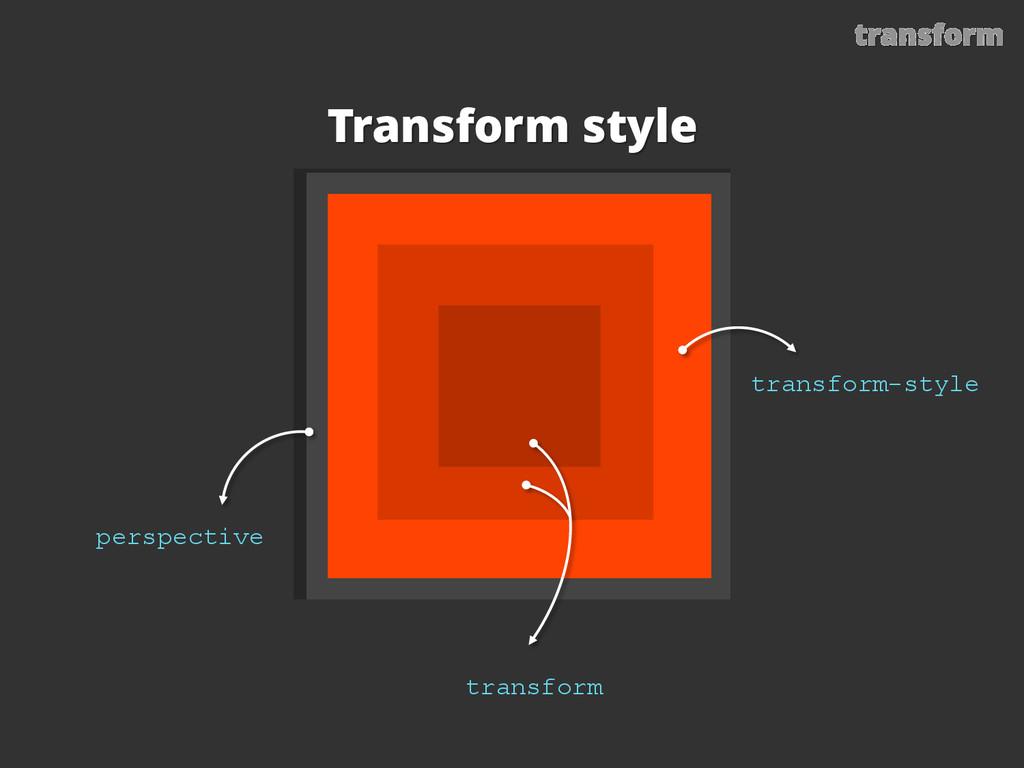 transform Transform style perspective transform...