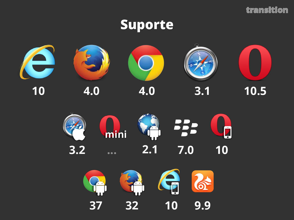 Suporte transition 10 4.0 3.1 10.5 4.0 3.2 mini...