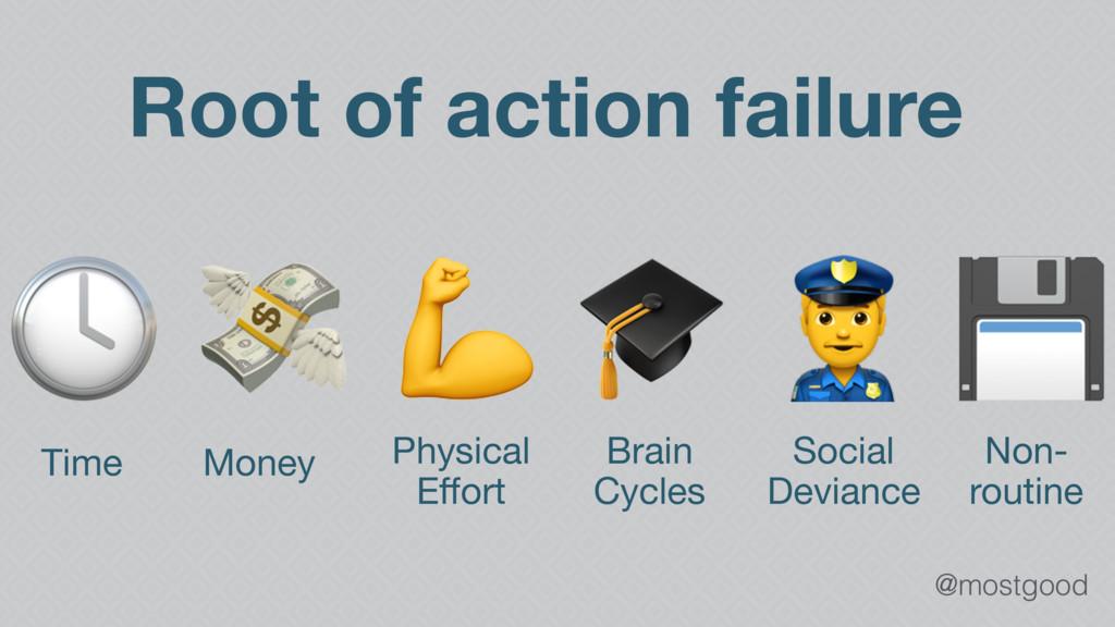 @mostgood Time Money Physical Effort Brain Cycle...