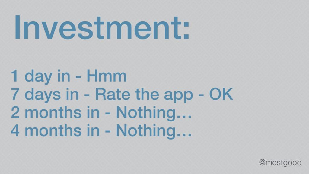 @mostgood Investment: 1 day in - Hmm 7 days in ...