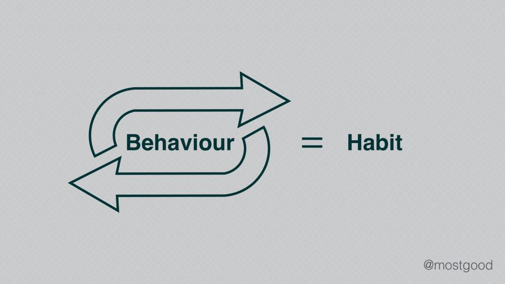 @mostgood = Habit Behaviour