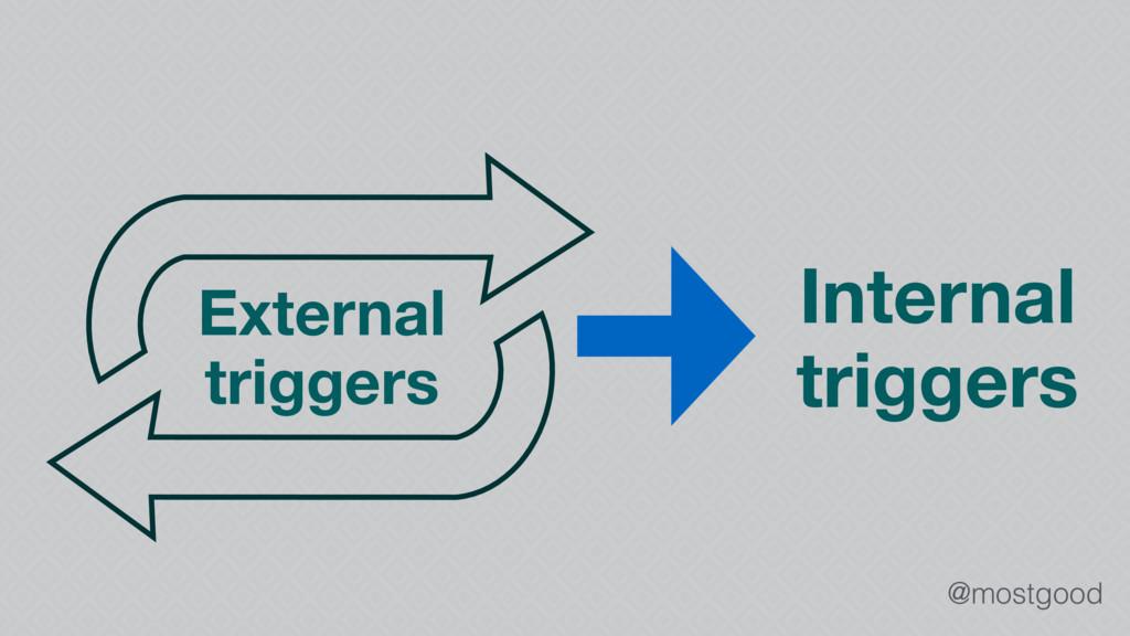 @mostgood Internal triggers External triggers