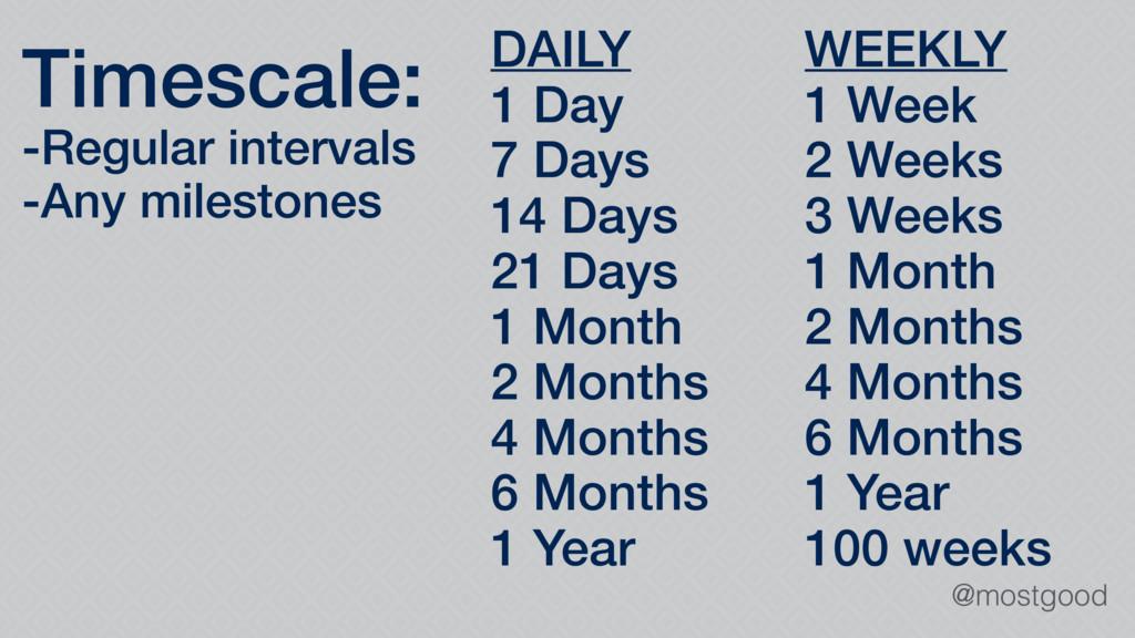 @mostgood DAILY 1 Day 7 Days 14 Days 21 Days 1 ...