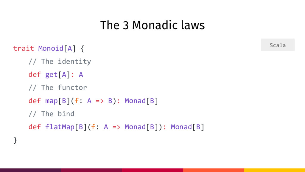 The 3 Monadic laws trait Monoid[A] { // The ide...