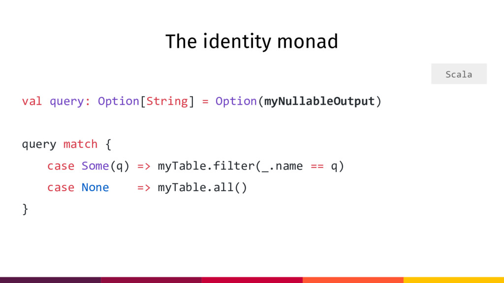 The identity monad val query: Option[String] = ...