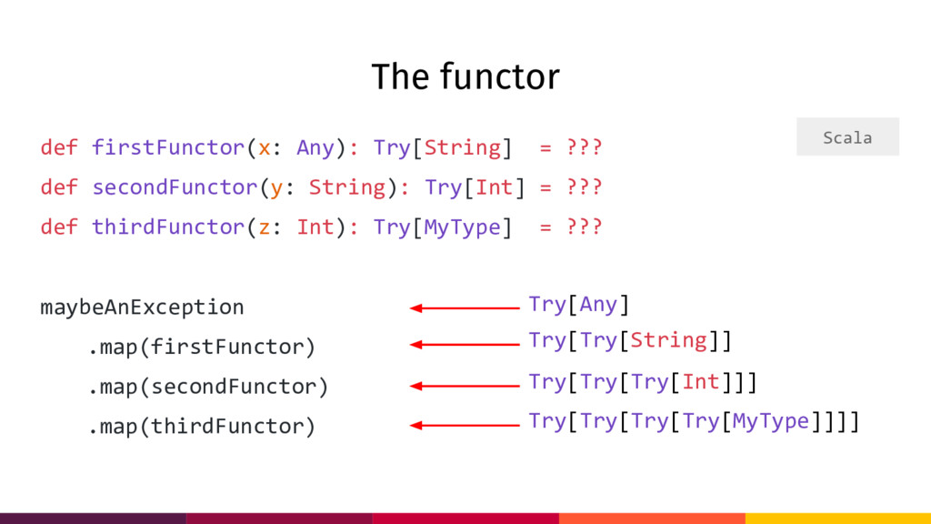 The functor def firstFunctor(x: Any): Try[Strin...