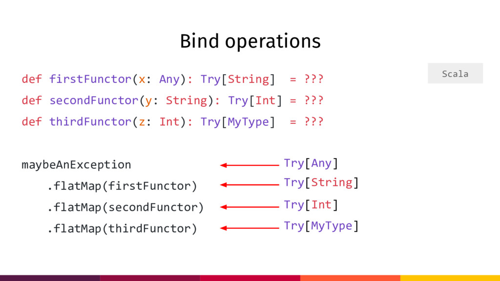 Bind operations def firstFunctor(x: Any): Try[S...