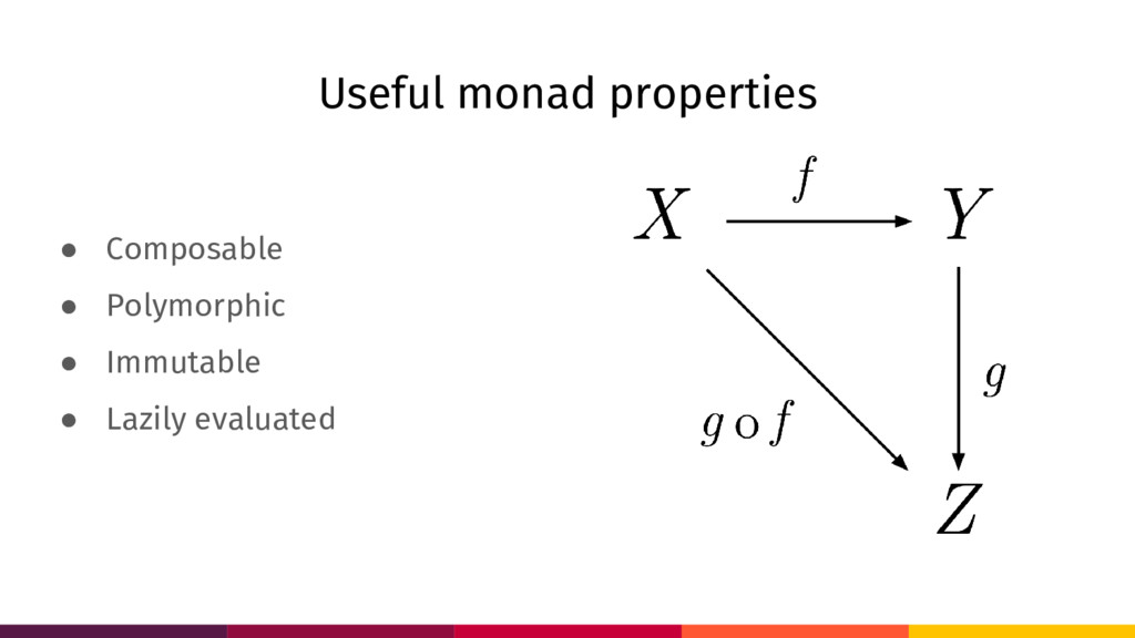 Useful monad properties ● Composable ● Polymorp...