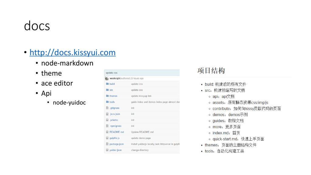 docs • http://docs.kissyui.com • node-markdown ...