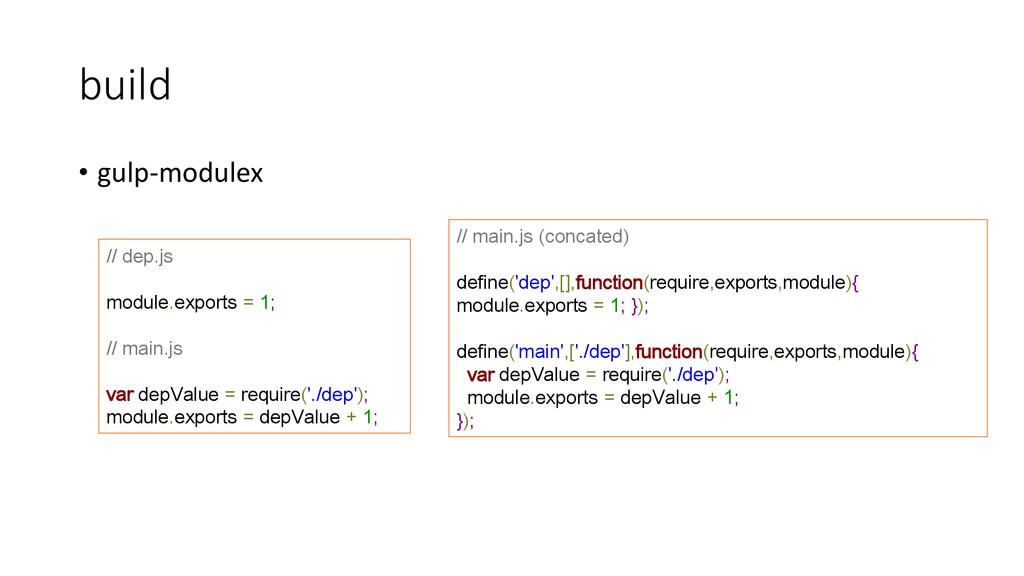 build • gulp-modulex // dep.js module.exports =...