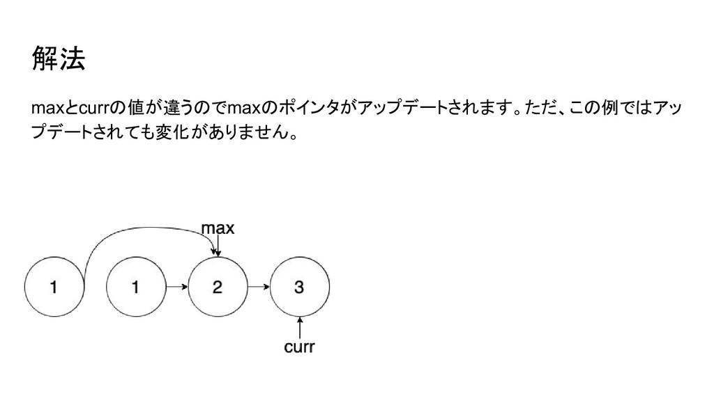 maxとcurrの値が違うのでmaxのポインタがアップデートされます。ただ、この例ではアッ プ...