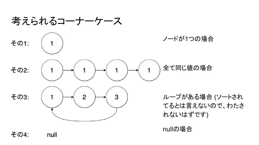 考えられるコーナーケース ノードが1つの場合 全て同じ値の場合 ループがある場合 (ソートされ...