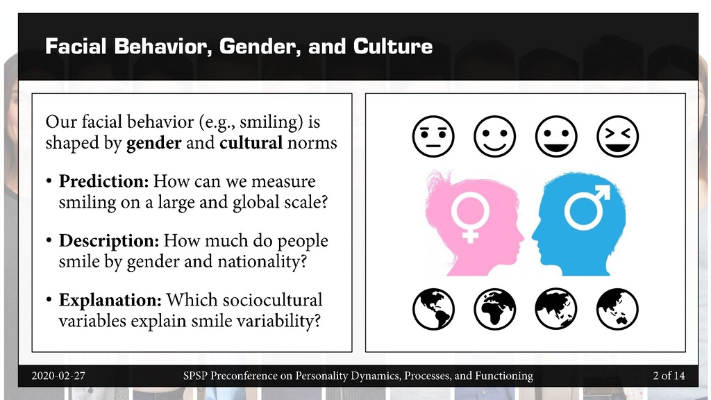 Facial Behavior, Gender, and Culture • • •