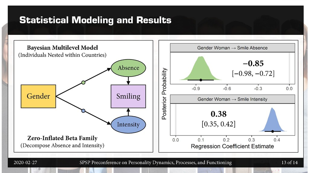 Statistical Modeling and Results