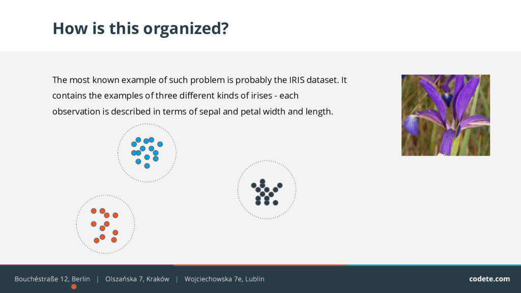 How is this organized? The most known example o...