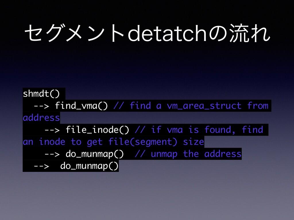 ηάϝϯτEFUBUDIͷྲྀΕ shmdt() --> find_vma() // find ...