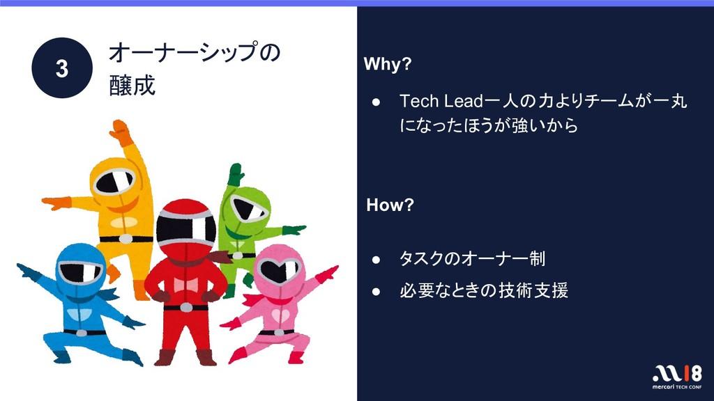 ● Tech Lead一人の力よりチームが一丸 になったほうが強いから オーナーシップの 醸成...