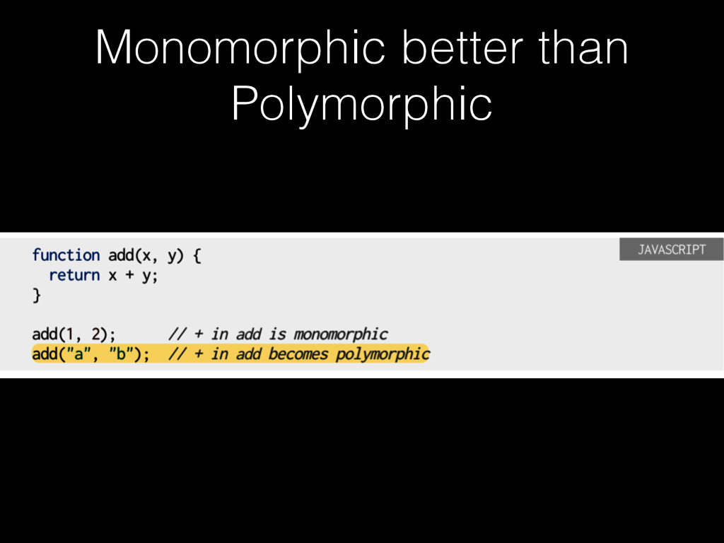 Monomorphic better than Polymorphic