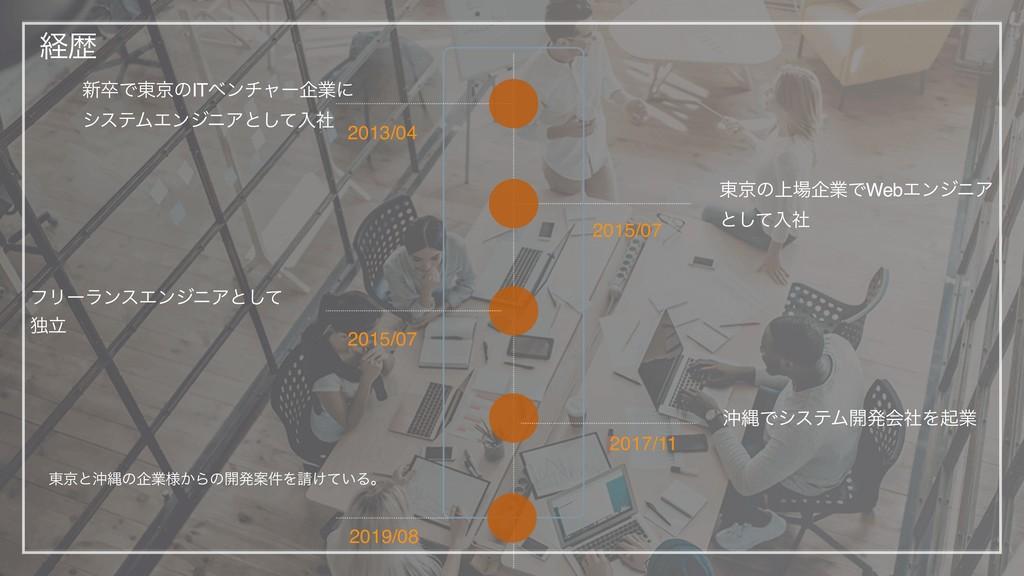 2013/04 ৽ଔͰ౦ژͷITϕϯνϟʔاۀʹ γεςϜΤϯδχΞͱͯ͠ೖࣾ 2015/07...