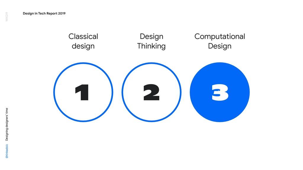 Computational  Design @tinkadoic Designing desi...