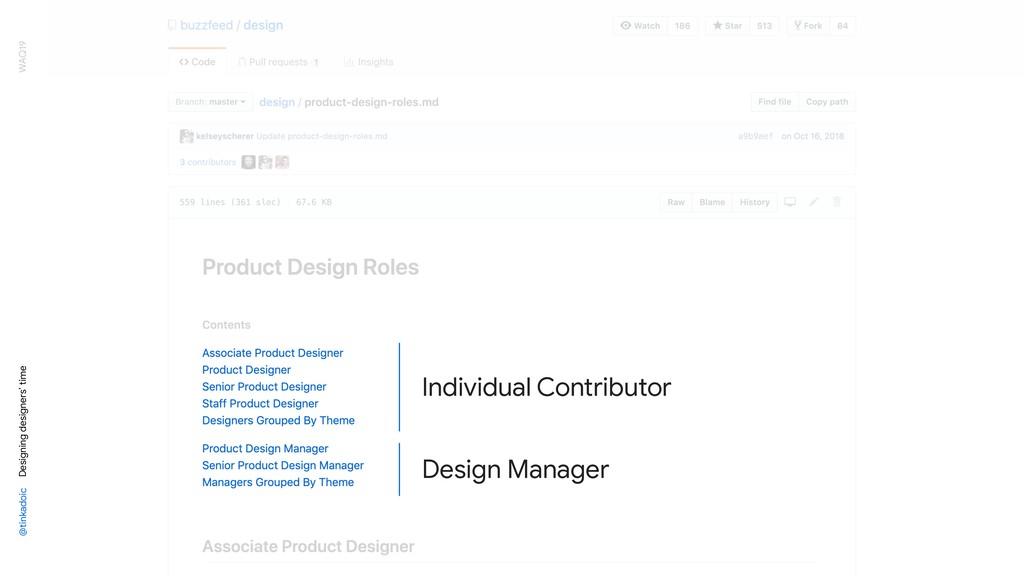 @tinkadoic Designing designers' time WAQ19 Indi...