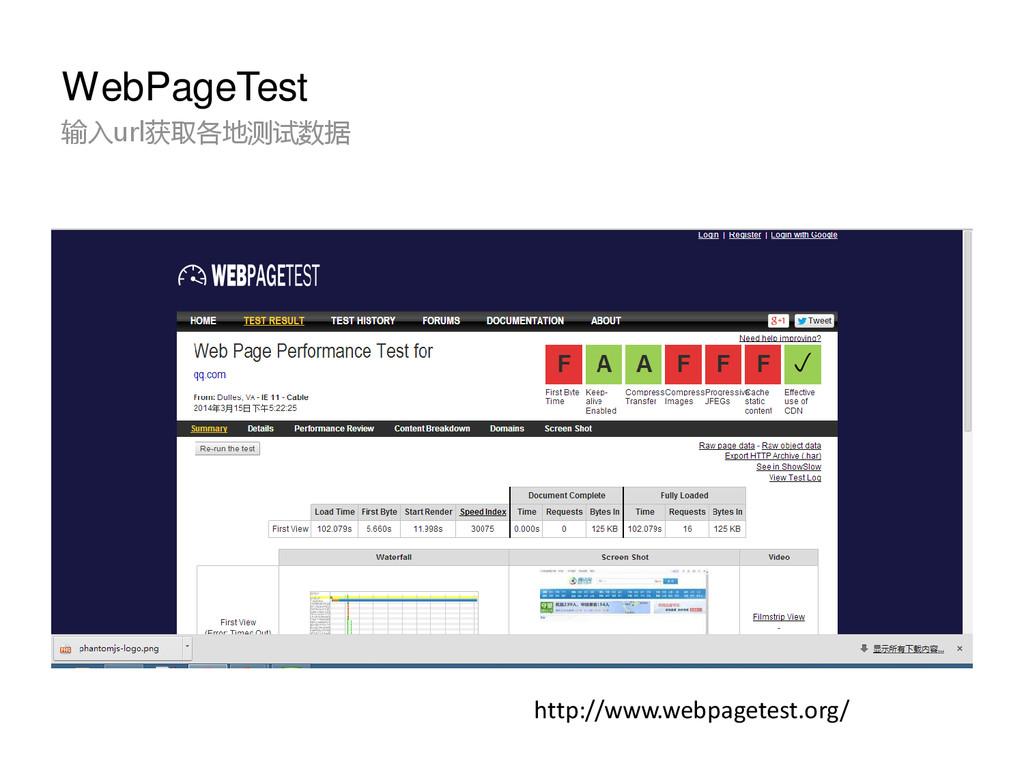 WebPageTest 输入url获取各地测试数据 http://www.webpagetes...