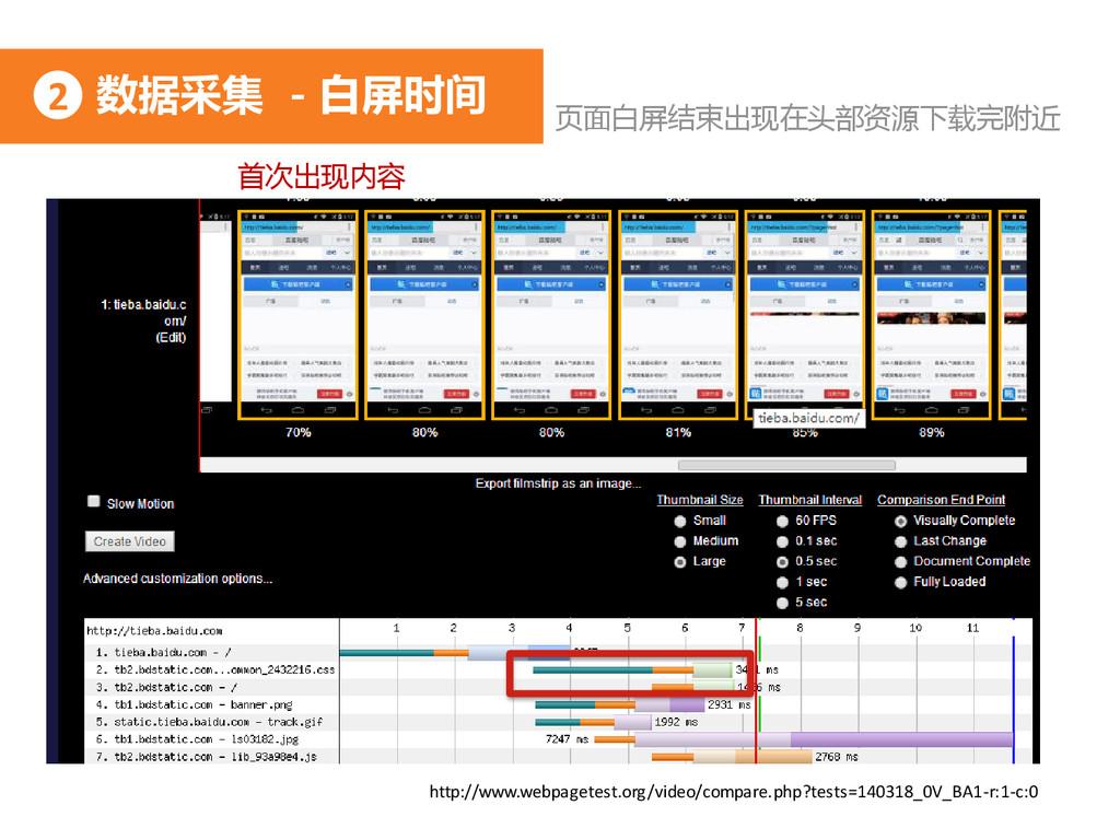 数据采集 - 白屏时间 2 http://www.webpagetest.org/video/...