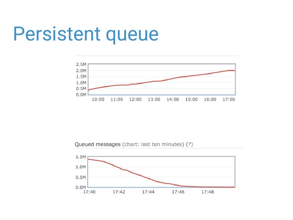 Persistent queue